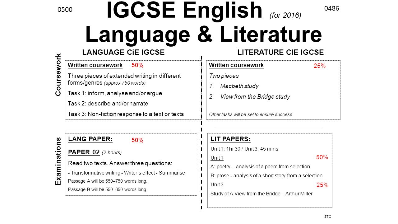 igcse english language coursework response to a text Edexcel international gcse (9–1) english literature student book 10 evaluating a text 12 use of language your own personal response is important.