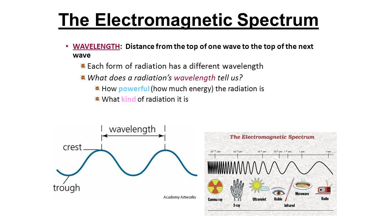 Electromagnetic radiation worksheet answers