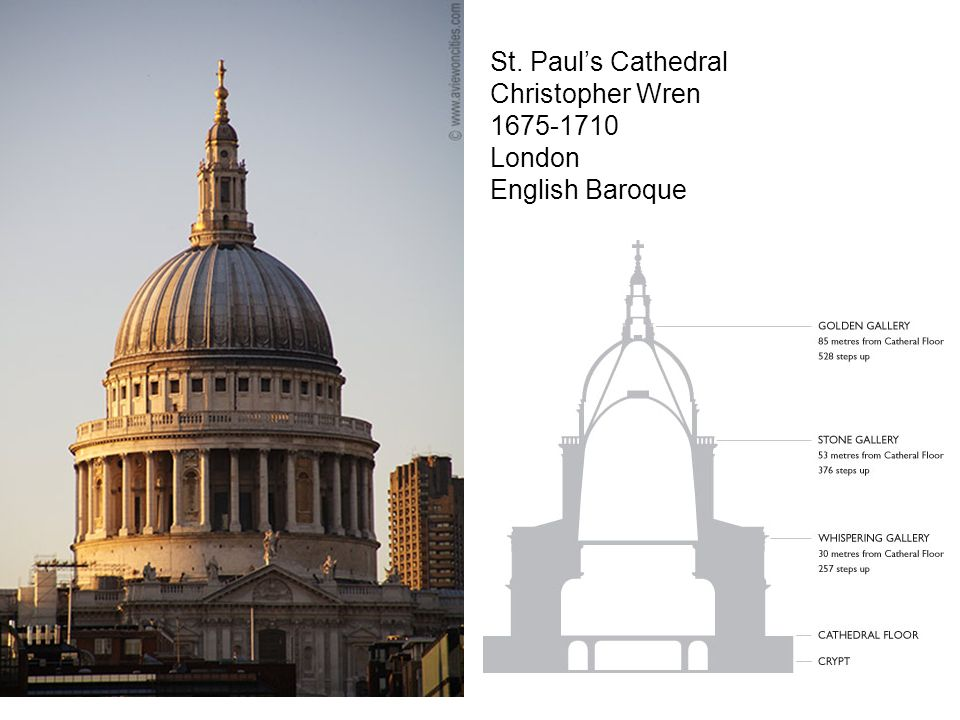 Architecture a review ppt video online download for English baroque architecture