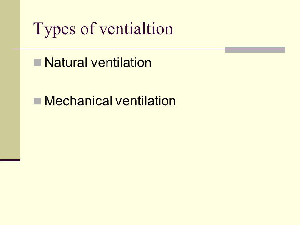 Types Of Ventilators : Air movement and natural ventilation ppt video online