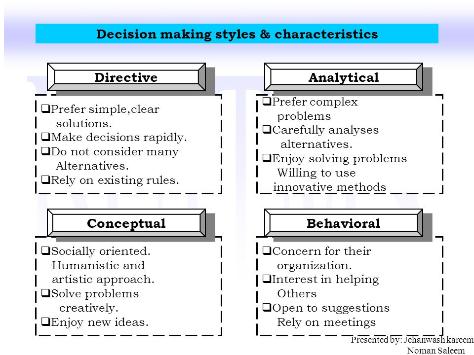directive decision making style The relationship between decision making styles and leadership styles among public schools principals aieman ahmad al-omari1 the directive style.