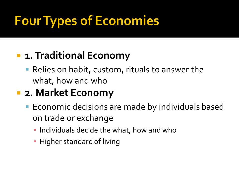 Types Of Economy Isla Nuevodiario Co