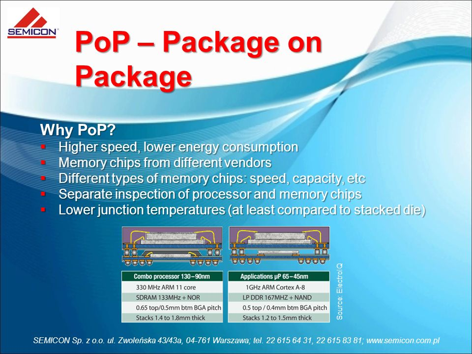 PoP – Package on Package
