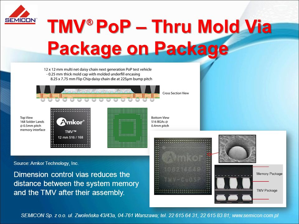 TMV PoP – Thru Mold Via Package on Package