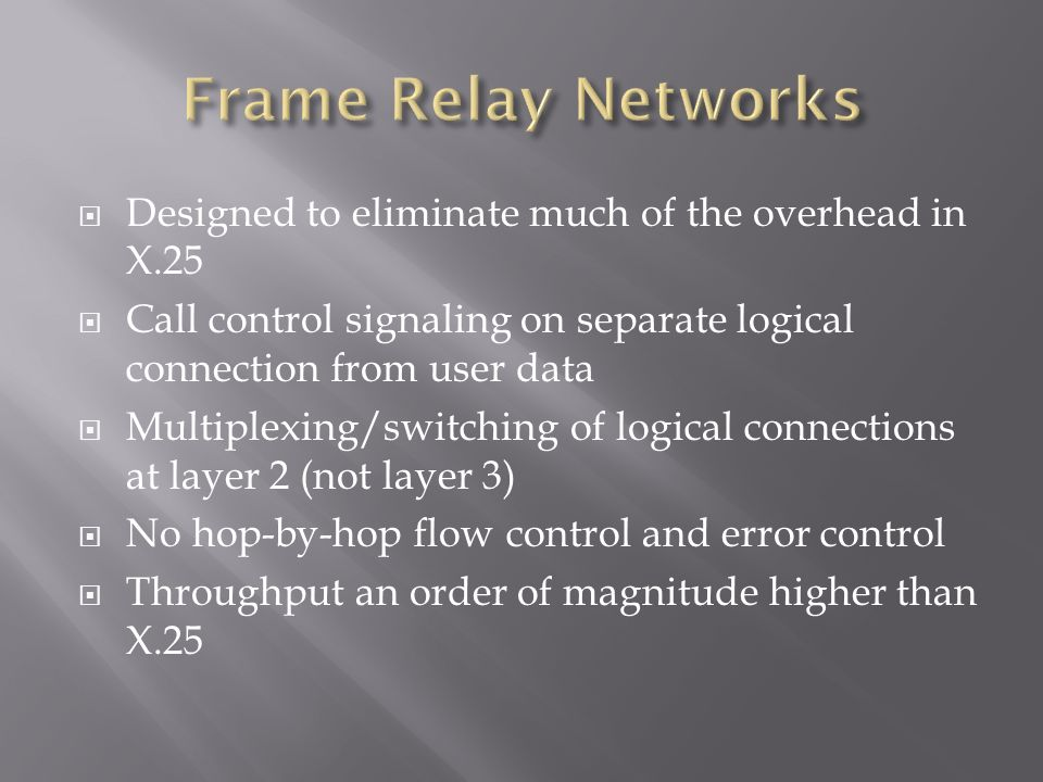 History and uses of frame relay