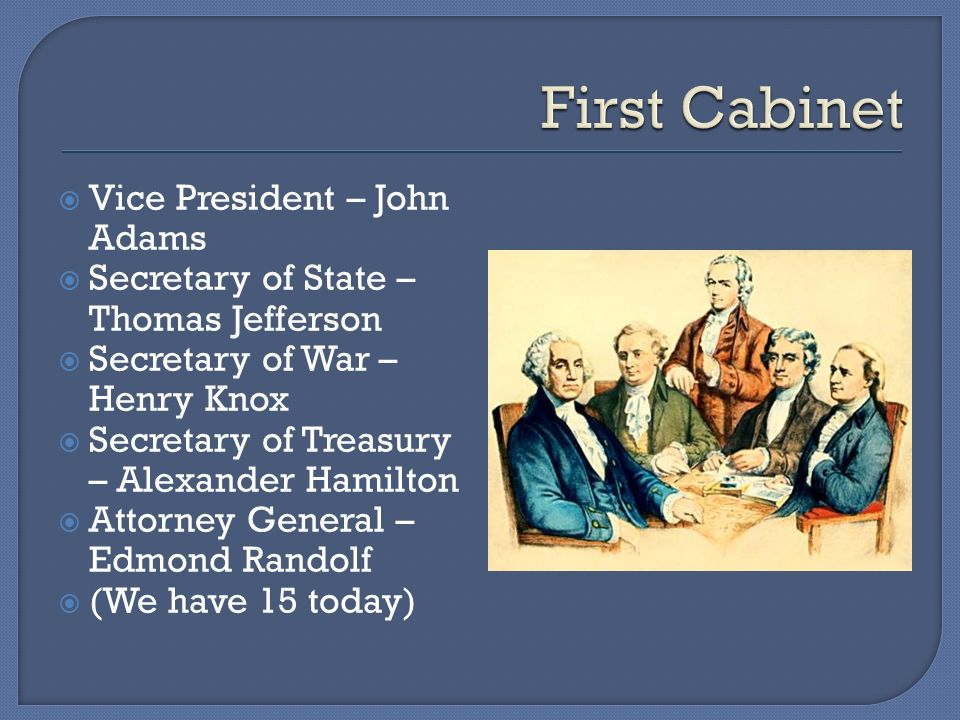 The Presidencies of George Washington and John Adams - ppt download