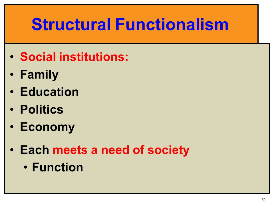 structural functional approach of the roles of family in our society The structural functional theory sees the family as  roles that were assigned to us based on our  in society the structural – functionalism.