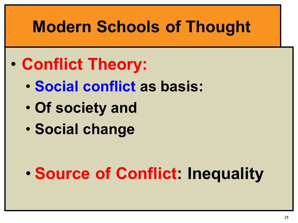 conflict theory social change The role of youth in social change structural路functional theory the  structural-functional theory of generations deals with age differences which.