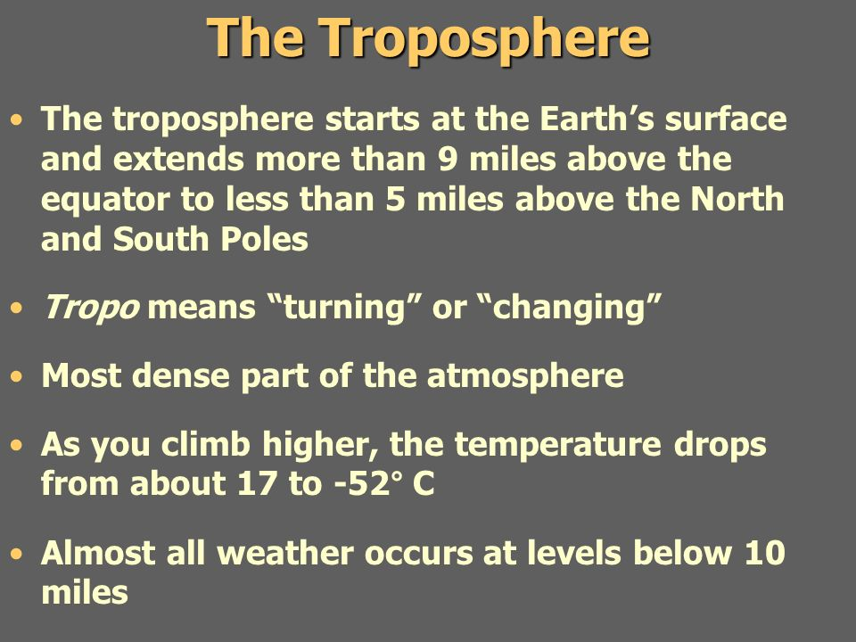 The Troposphere