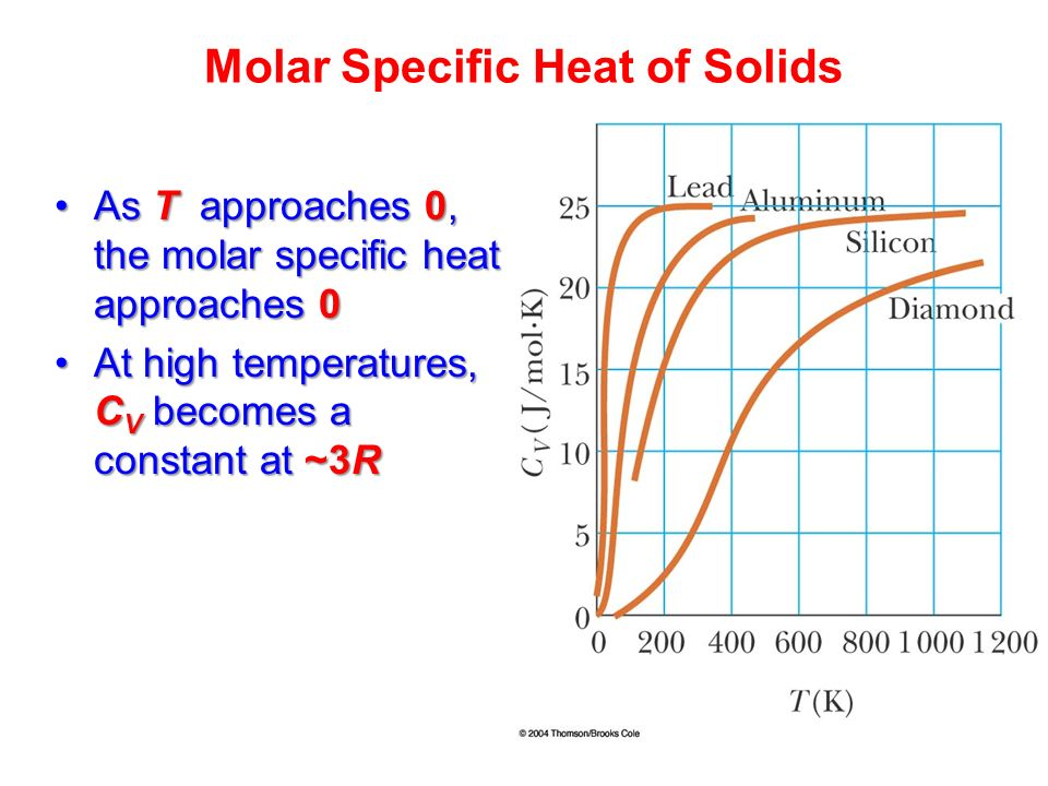 specific heat of solids The low temperature heat capacity was experimentally shown to go as t^3 for  low temeperatures (and as t for even lower temperatures for.