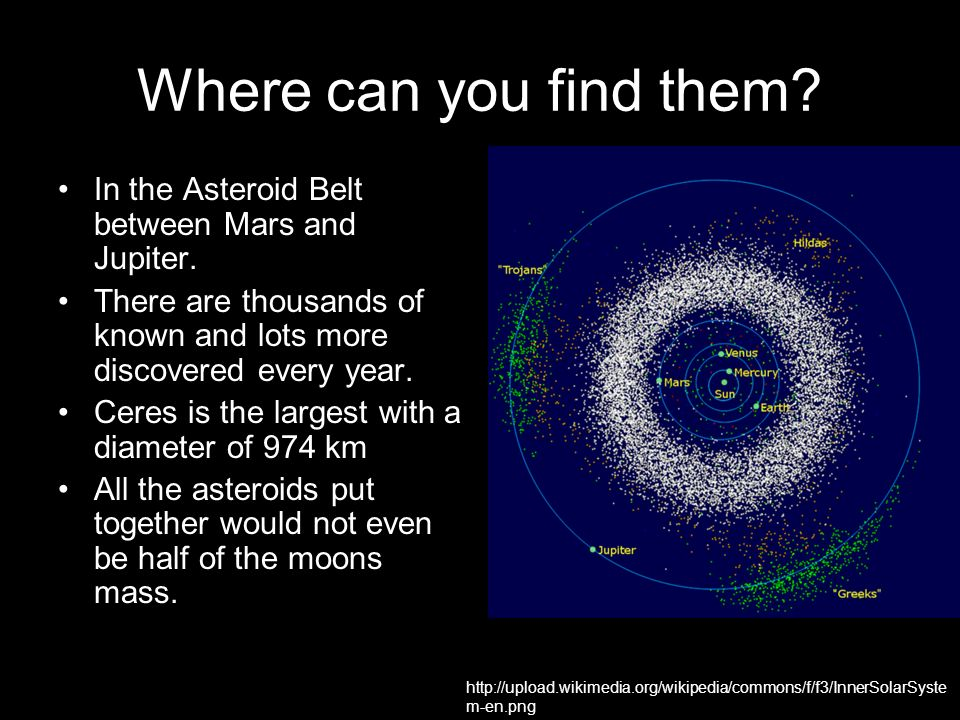 the diameter of asteroid belt - photo #8