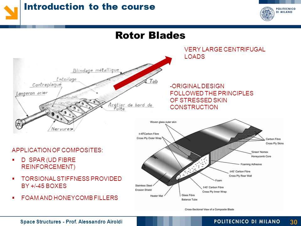 helicopter rotor blade material with 8256550 on Article further 4 96blade moreover Eurocopter Ec135 further Building A Better Turbine Blade as well Blade 130 S Bnf Basic Safe Technology.