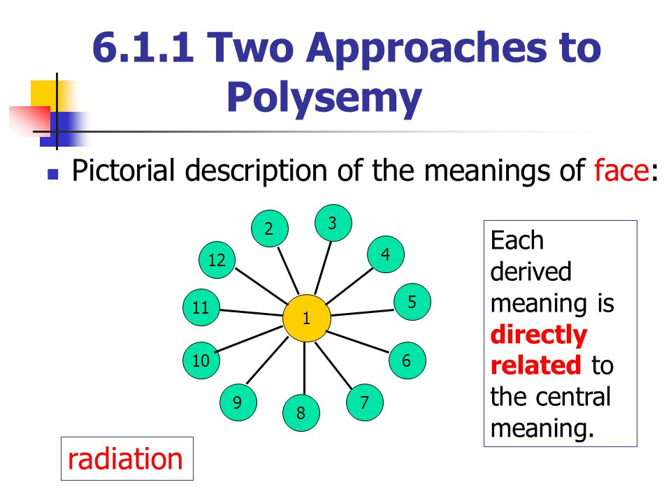an analysis of the semantic fields and polysemy By cecilia quiroga-clare paul semantic fields and polysemy a correspondence analysis approach a introduction.