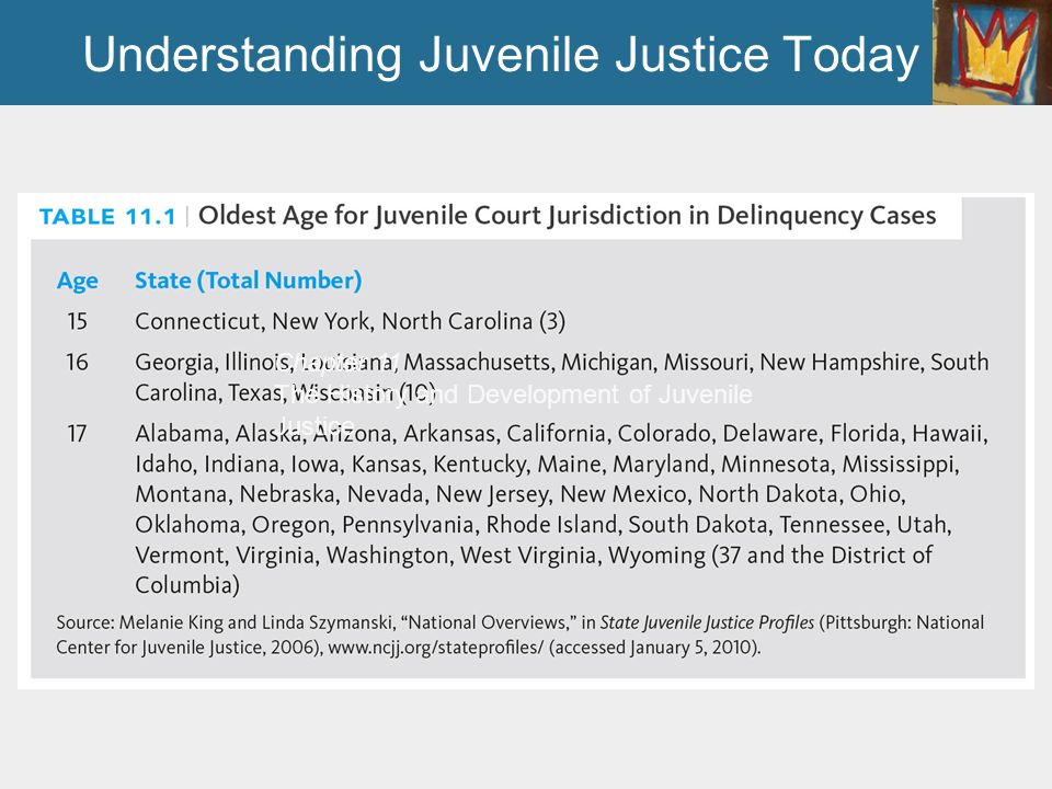 juvenile justice of yesterday today and Trying to fix america's broken juvenile justice system and that they should really reflect more of the pressing issues of juvenile justice today, says liz ryan.