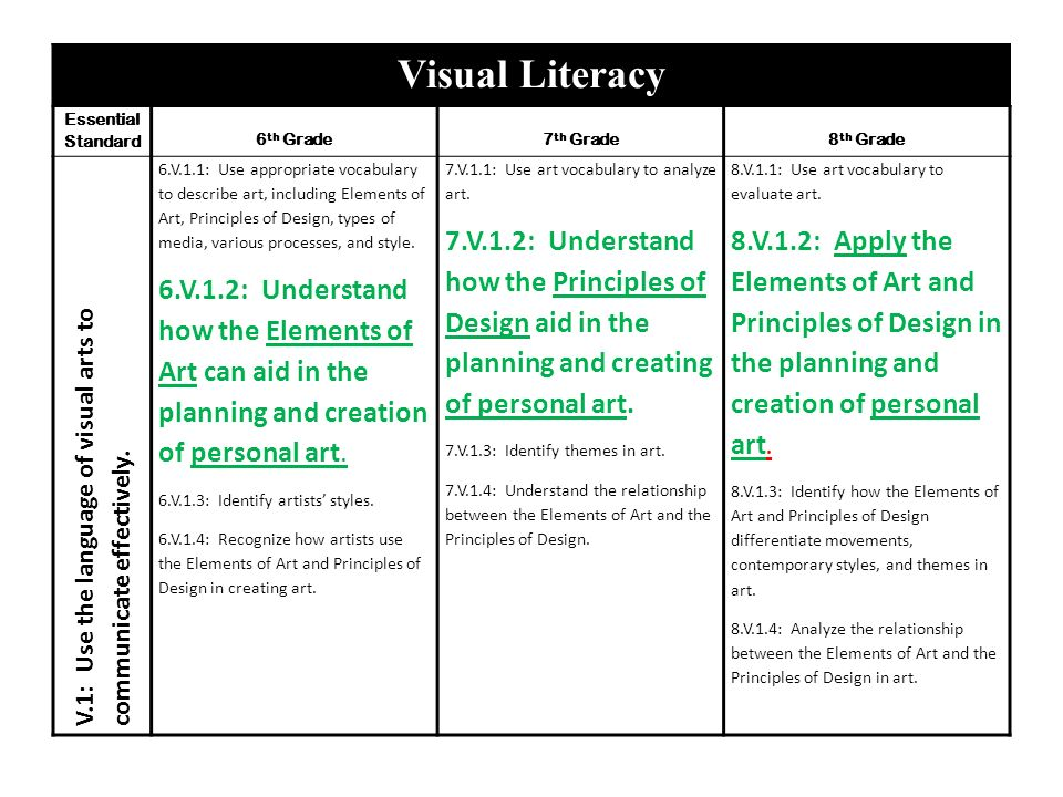 identifying the elements of a visual Check out the materials library of congress created to help you analyze  everything from feature films to political cartoons incorporating this.