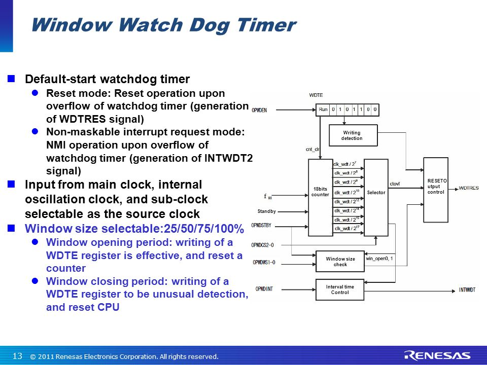 Window Watch Dog Timer Default-start watchdog timer