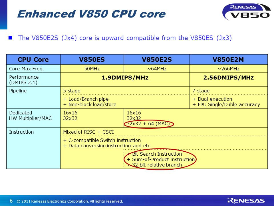 Enhanced V850 CPU core The V850E2S (Jx4) core is upward compatible from the V850ES (Jx3) CPU Core.