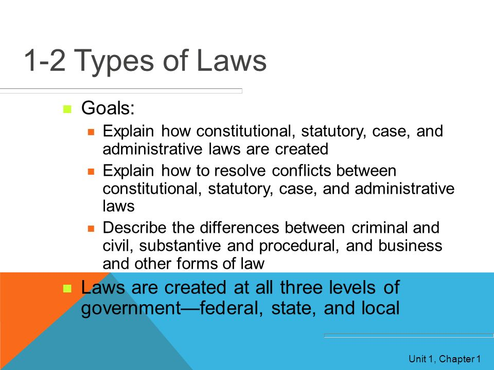 1-2 Types of Laws Goals: Explain how constitutional, statutory, case, and administrative laws are created.