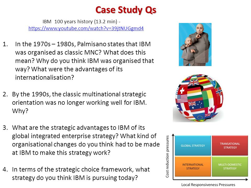 Hw6 Read the Evolving Strategy at Ibm Case and Answer the ...