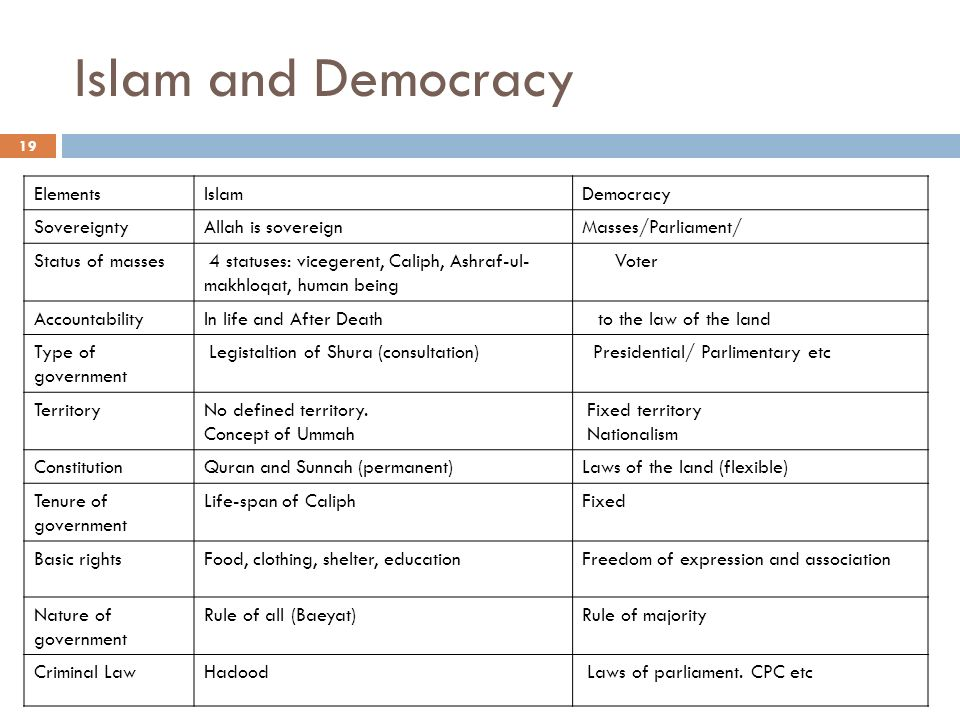 understanding the concept and elements of democracy in a government Democracy in modern usage, has three senses - all for a system of government  where the  it has also been suggested that a basic feature of democracy is the  capacity of  the romans invented the concept of classics and many works from  ancient  some representative democracies also incorporate elements of direct .