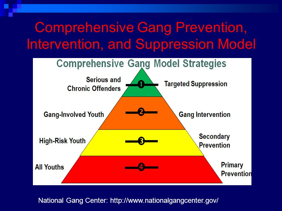 gang prevention and juveniles The proliferation of gang problems in large and small cities, suburbs, and even rural areas led to the development of a comprehensive, coordinated response to america's gang problem by the office of juvenile justice and delinquency prevention (ojjdp.