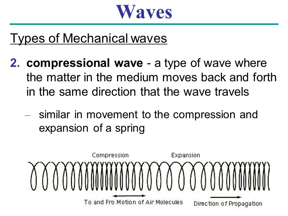 Waves Types of Mechanical waves