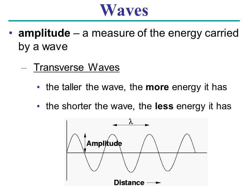 Waves amplitude – a measure of the energy carried by a wave