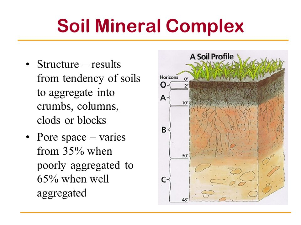 Water movement below surface ppt video online download for Soil minerals