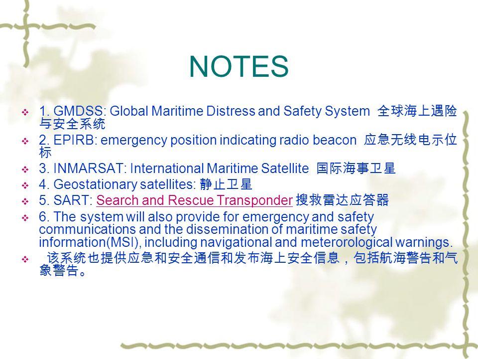 Chapter 11 Marine Communication Ppt Video Online Download