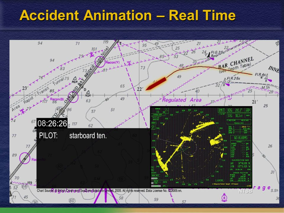 Accident Animation – Real Time