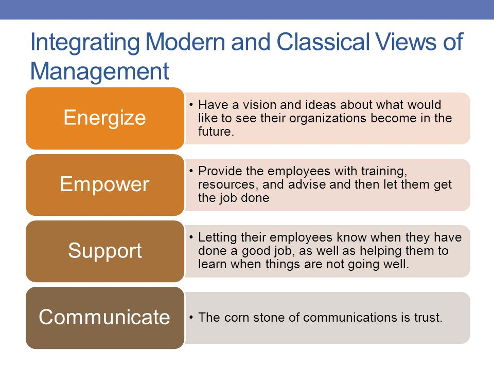 Integrating Modern and Classical Views of Management