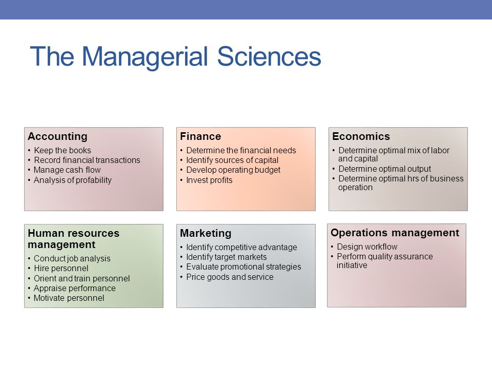 The Managerial Sciences