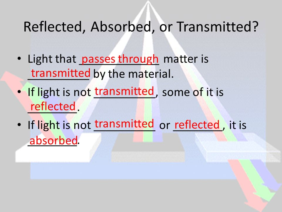 Reflected, Absorbed, or Transmitted