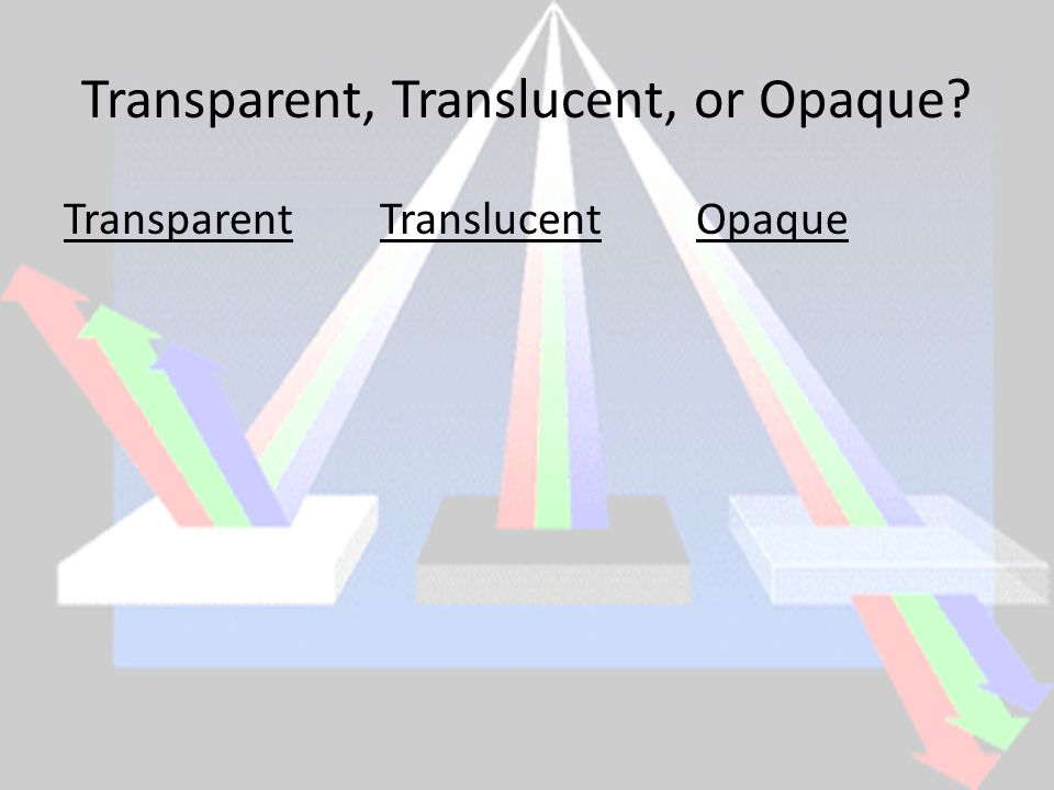 Transparent, Translucent, or Opaque