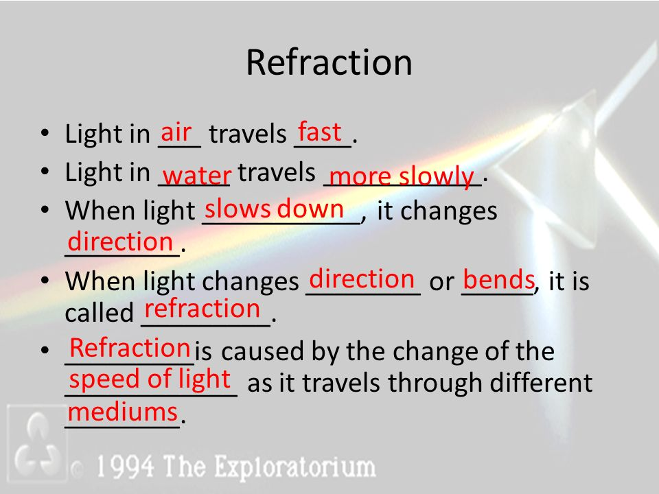 Refraction air fast Light in ___ travels ____.