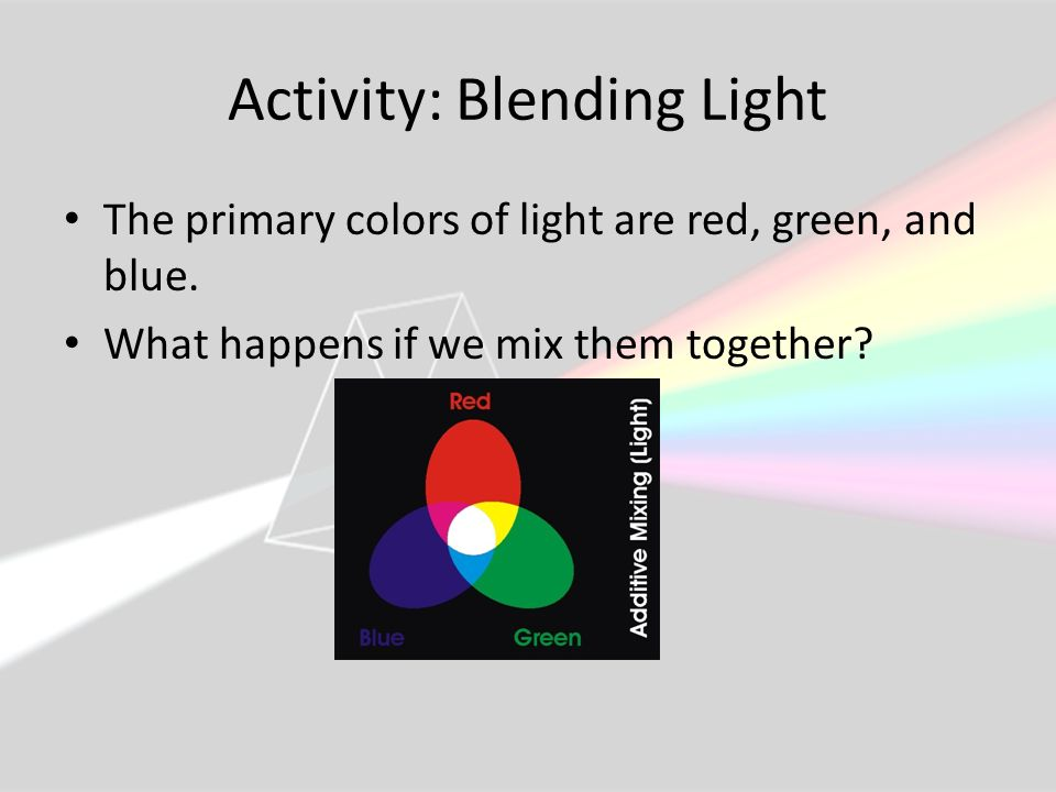 Activity: Blending Light