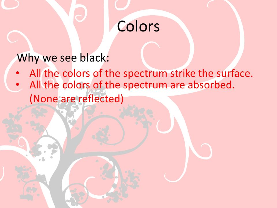 Colors Why we see black:
