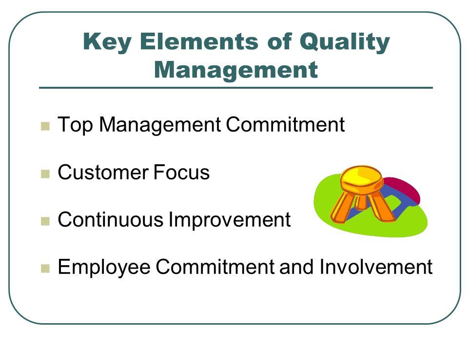 quality management ppt