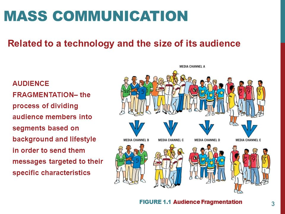 understanding mass communication Ty - book t1 - understanding mass communication au - defleur,melvin l au - dennis,everette e py - 2002 y1 - 2002 m3 - book bt - understanding mass communication.