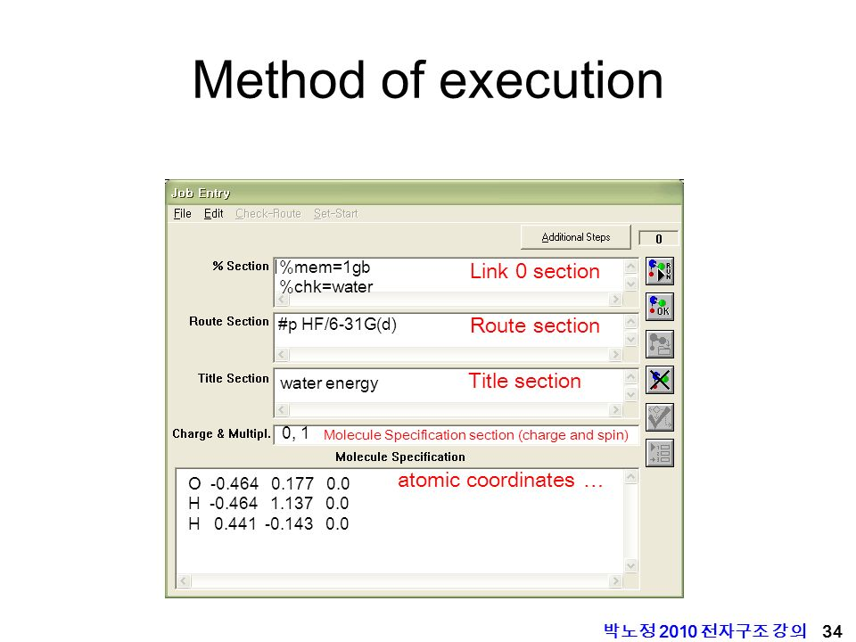 method of execution