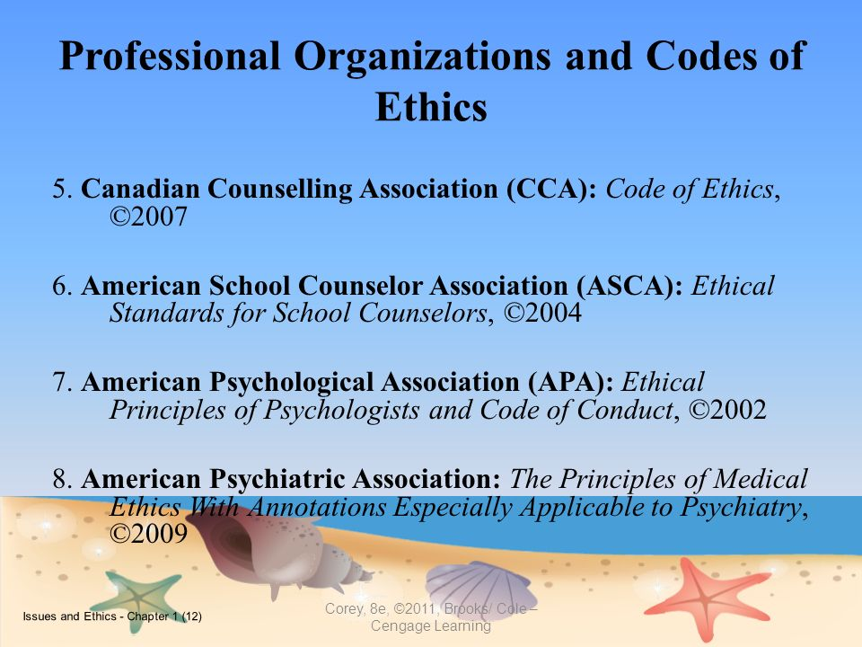 code of ethics guidelines in medical