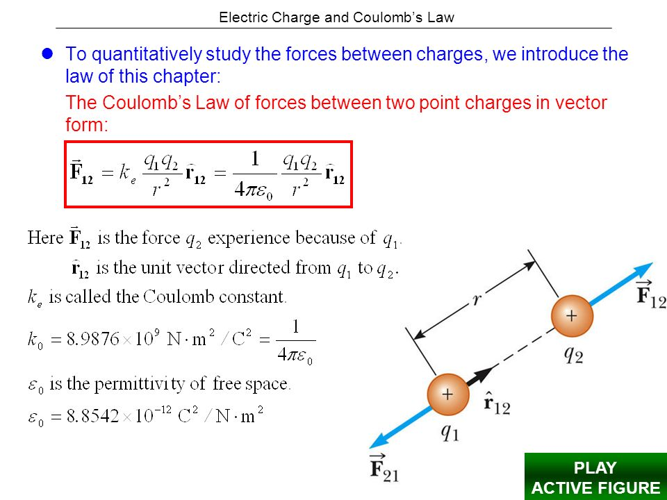 Electric Charge and Coulomb's Law - ppt video online download
