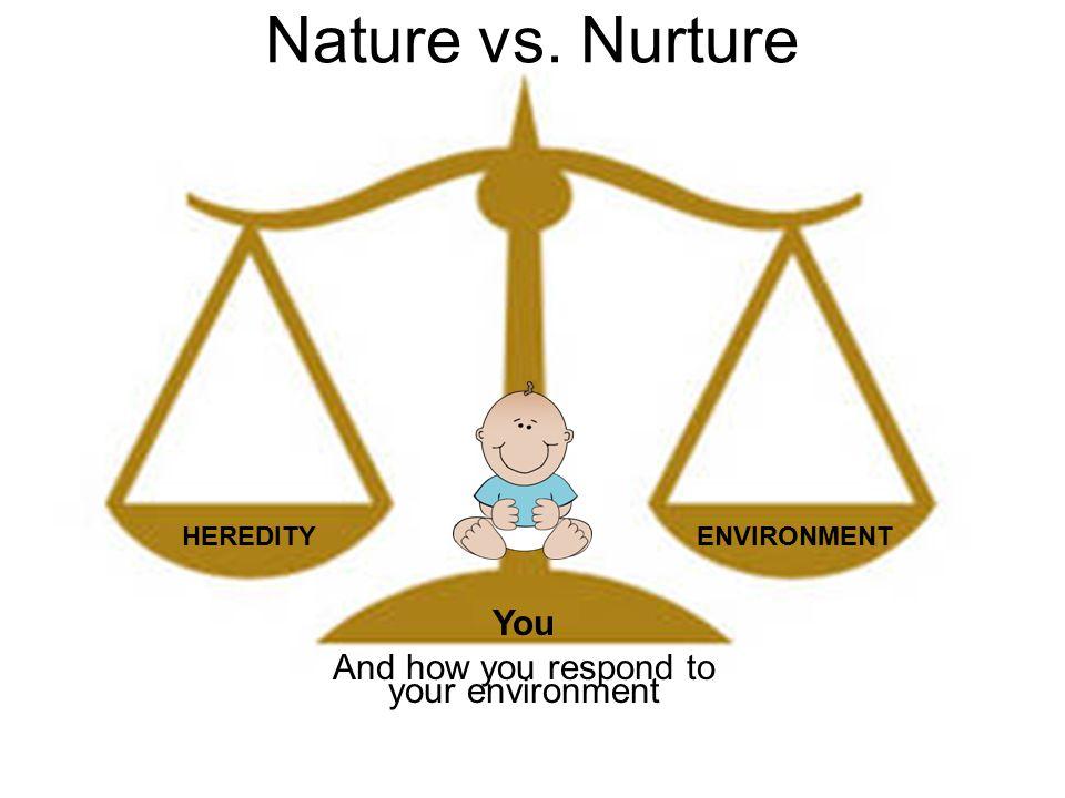 Nature Vs Nurture Self Esteem