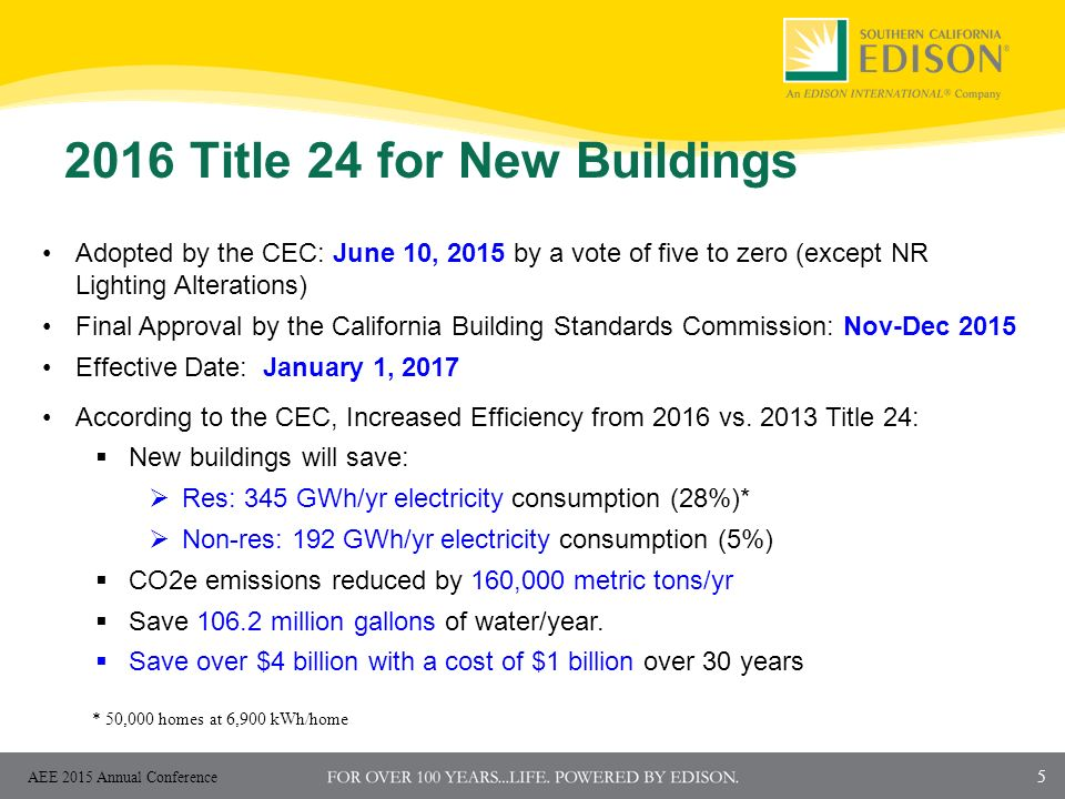 California building energy codes standards and utility for R15 vs r19 insulation