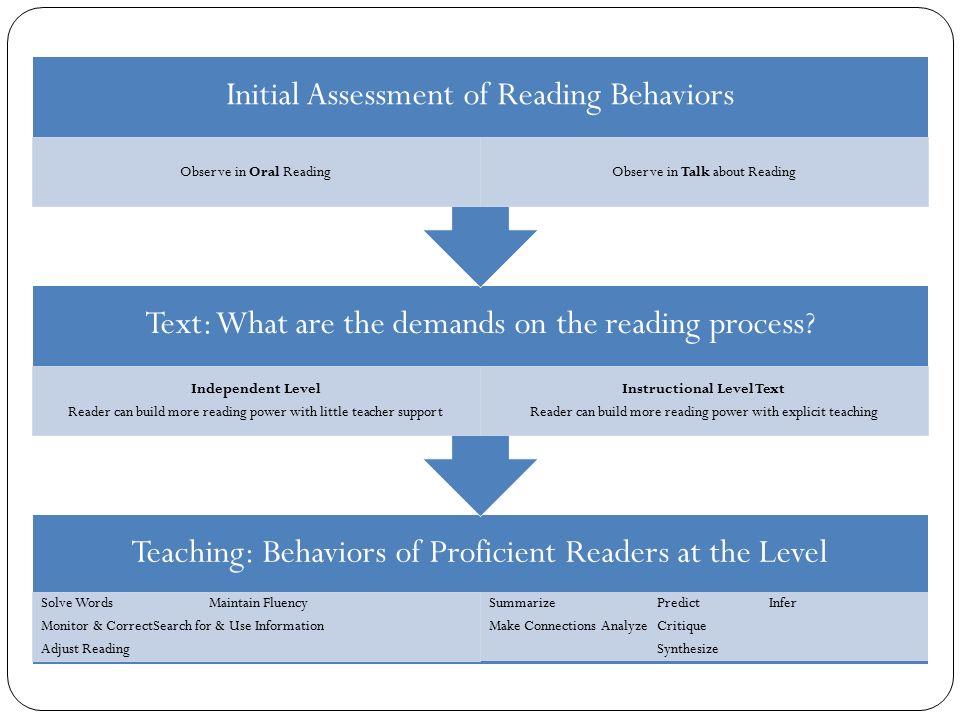 instructional reading level score