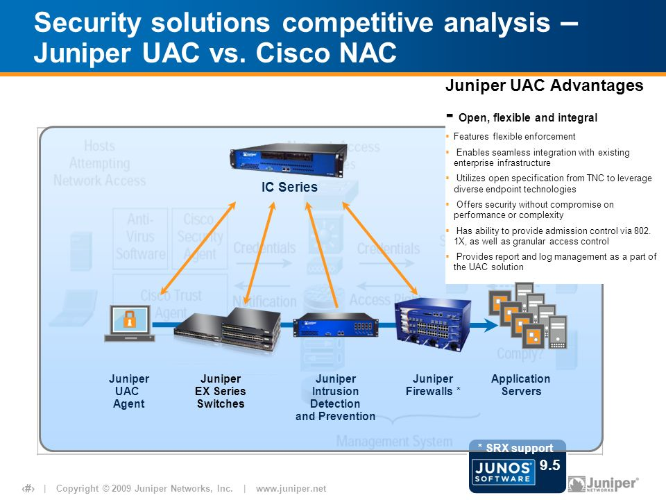 cisco and juniper financial analysis Cisco, singtel launch mpls-tp - analyst blog december 05, 2012 much like cisco, juniper networks free stock analysis report juniper netwrks (jnpr): free stock analysis report to read this article on zackscom click here.