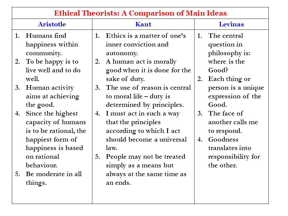 comparisons of ethical theories Normative ethics ethical theories, miscellaneous ethical theories, miscellaneous a comparison is made with early.