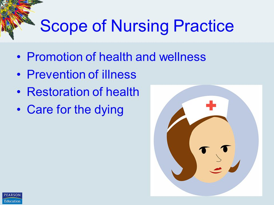 what is the purpose of health promotion in nursing practice Health - health promotion  the role of health care promotion in the practice of oncology nursing essay examples  the purpose of this paper is to.
