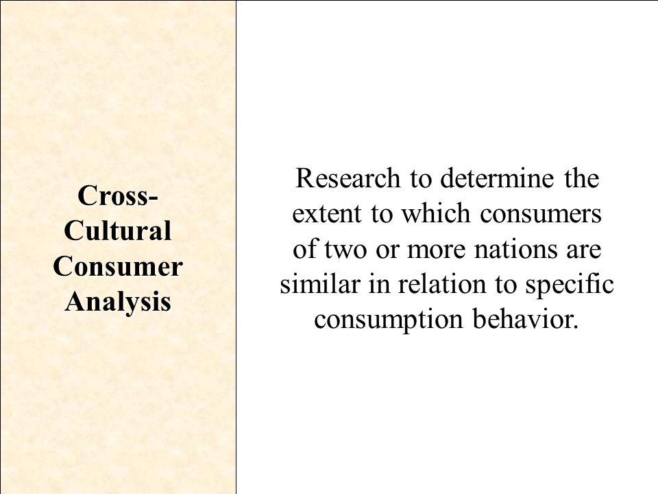 cross cultural study of consumer behaviour Management - consumer behaviour nptelhrd  mod-01 lec-01 introduction to the study of consumer behaviour by  sub-culture and cross-culture.