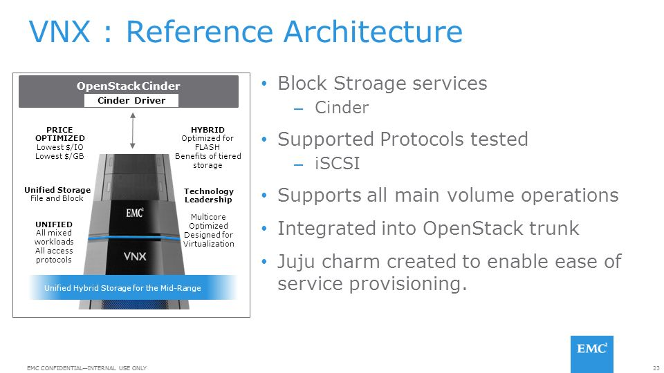 Openstack reference architecture for Openstack architecture ppt
